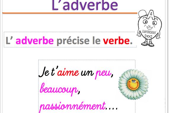 Наречия во французском языке