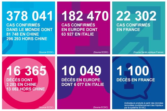 Фото: Статистика смертности от COVID-2019 на сегодняшний день