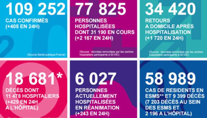 Ситуация во Франции на 17 апреля 2020 года, карантин